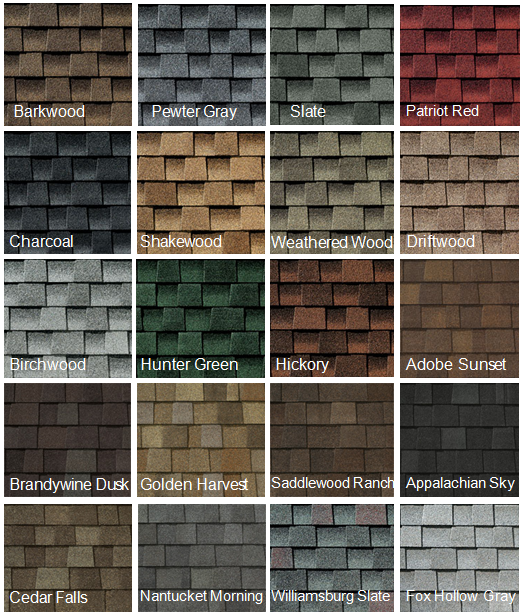 Roofing shingles names of roofing shingles for Names of roofing materials