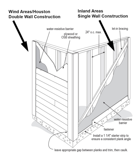 Double Wall Constructed Walls for Houston Texas Homes in Wind Zones