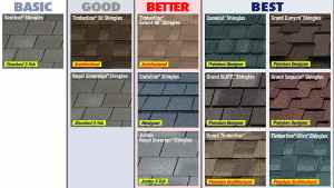 GAF roofing shingle selection